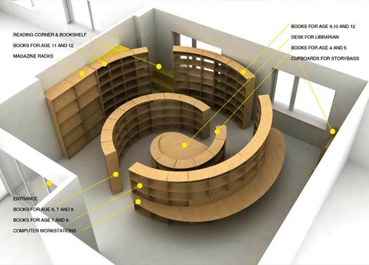 Spiral library 4 by studiodave keune - HabitatKid blog